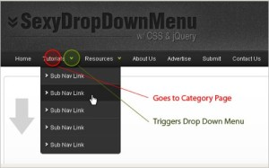 Sexy Drop Down Menu w/ jQuery & CSS